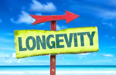 Diet and Exercise vs. Longevity  Part 7